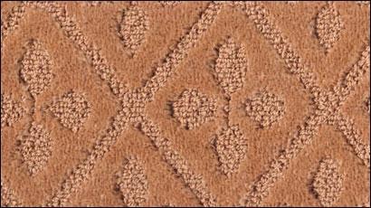 Pattern Details